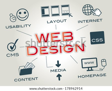 Web design encompasses many different skills and disciplines in the production and maintenance of websites - stock photo