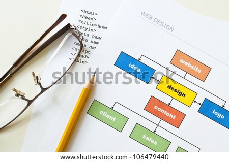 Web design project planning with diagram, html, pencil and glasses