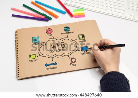 Web Development chart with keywords and sketch icons - stock photo