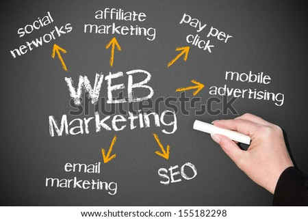 Web Marketing - stock photo