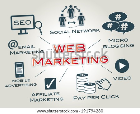 Web Marketing - Online advertising concept - stock photo