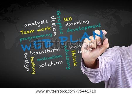 Web plan concept and other related words,hand drawn on white board - stock photo