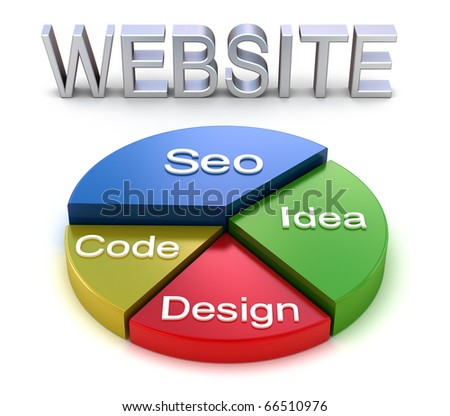 Website graph concept , 3D illustration - stock photo