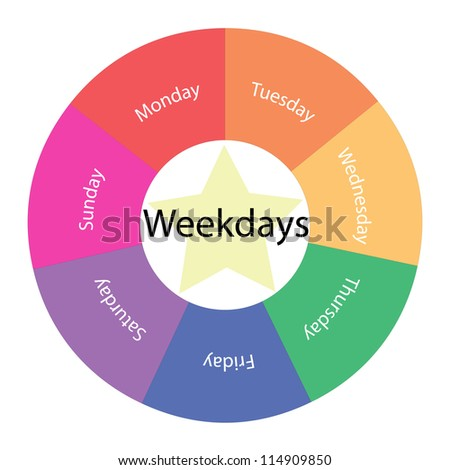 Weekdays circular concept with great terms around the center including Monday through Sunday with a yellow star in the middle