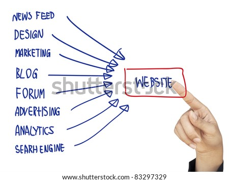 Wep design - stock photo
