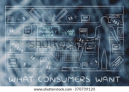 what consumers want: person with shopping cart in a store and one product standing out on the shelves