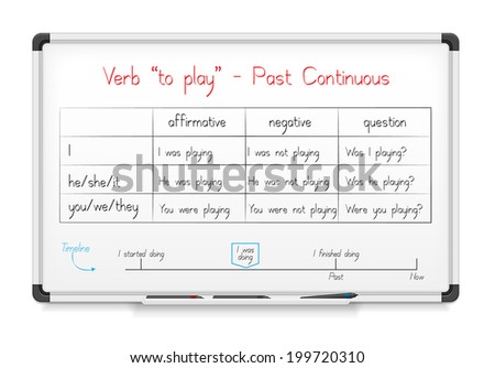 "White board. English grammar - verb ""to play"" in Past Continuous Tense - stock photo"