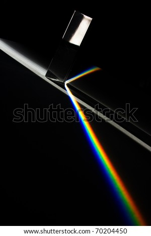 White light refracted through a prism into a rainbow