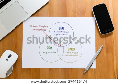 White paper on working desk with hand draft of search engine marketing concept - stock photo