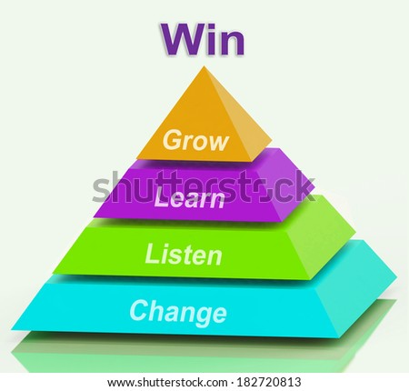 Win Pyramid Showing Success Accomplishment Or Victory