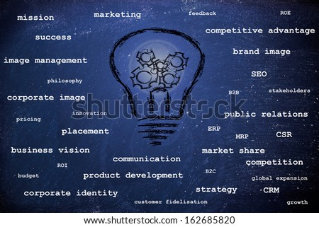 winning idea surrounded by business concepts brainstorming - stock photo