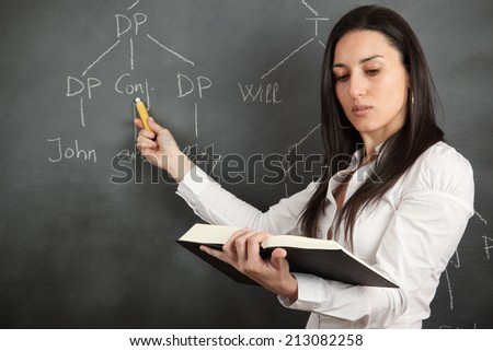 Woman doing syntactic analysis on the blackboard. Selective focus on her face.