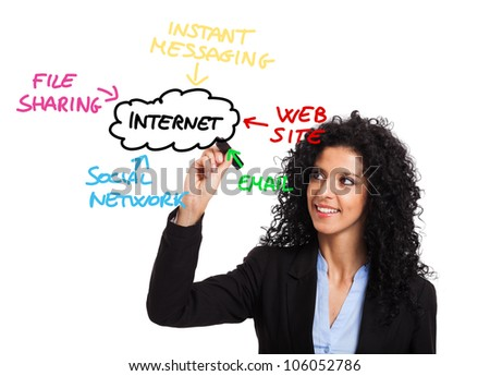 Woman drawing an internet flow chart