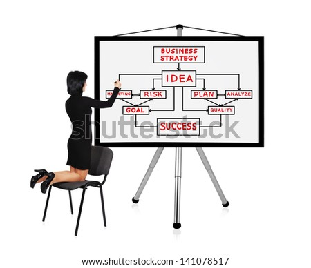 woman drawing business strategy on blackboard