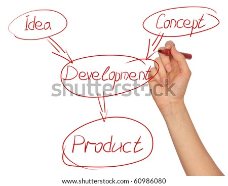 Woman drawing the scheme of development for business moving
