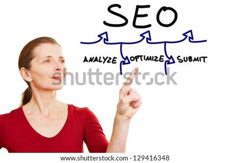 Woman explaining SEO graphic with arrows - stock photo