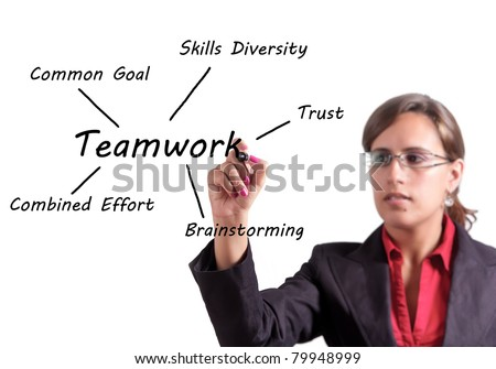 Woman writes on a whiteboard the key points of Teamwork - stock photo