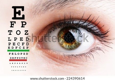 Womans eye and eyesight vision exam chart - stock photo