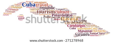 Word cloud about tourism on the island of Cuba.