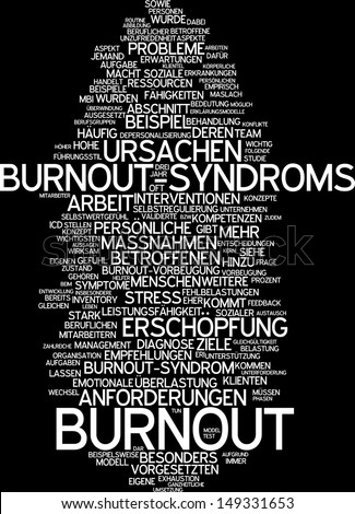 Word cloud - burnout
