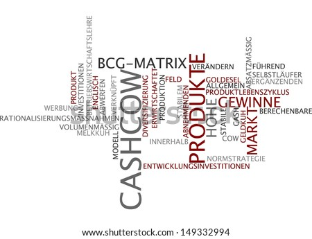 Word cloud - cashcow