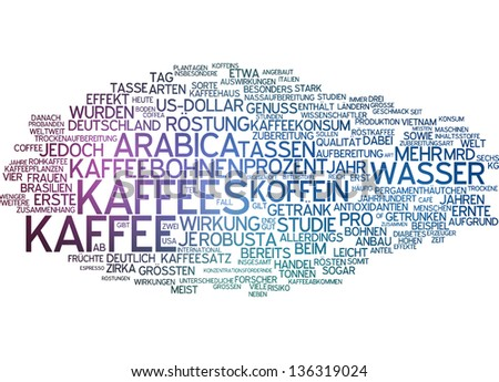 Word cloud -  coffee