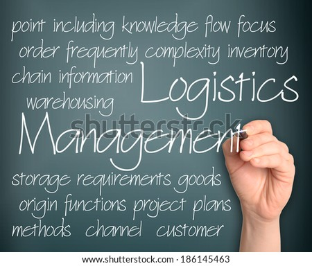 Word cloud concept illustration of logistics management handwritten on blackboard