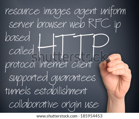 Word cloud concept illustration of web HTTP handwritten on dark background