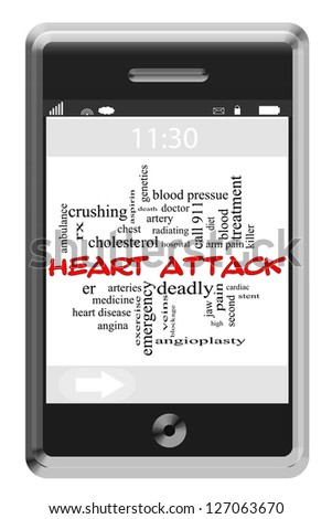 Word Cloud Concept of Touchscreen Phone with great terms such as and more.