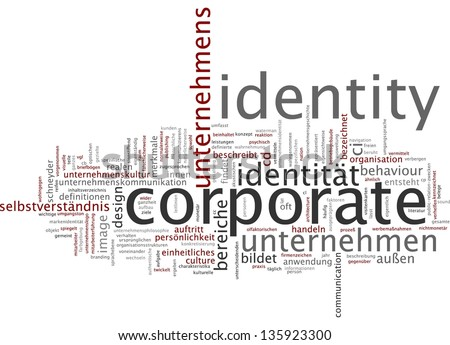 Word cloud -  corporate identity