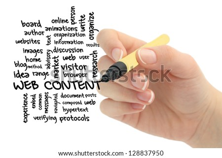 Word cloud for Web content - stock photo