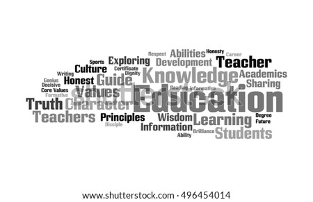 Word cloud illustrating the prime concept of Education and the relevant words associated with it