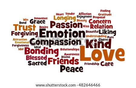 Word Cloud Il Rating The Prime Concept Of Love And The Relevant Words Ociated With It