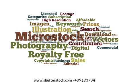 Word cloud illustrating the prime concept of Micro-stock photography and the relevant words associated with it