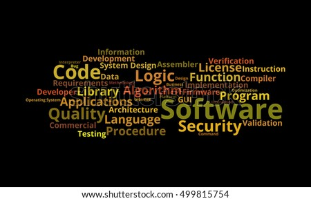 Word cloud illustrating the prime concept of Software and the relevant words associated with it