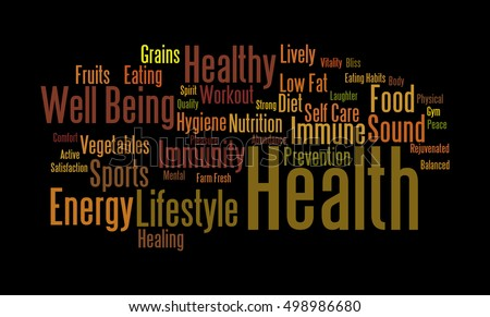 Word cloud illustrating the significance of leading a healthy life and the words associated with it