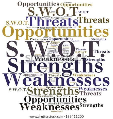Word cloud illustration related to strategic marketing management, SWOT analysis - stock photo