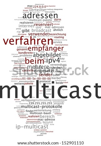 Word Cloud - Multicast
