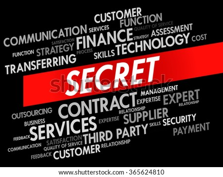 Word cloud of SECRET related items, presentation background - stock photo