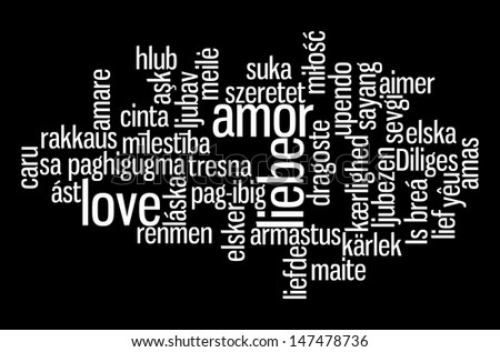 Word Cloud Of Word Love In Multiple Languages