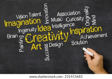 Word Cloud on a blackboard - Creativity