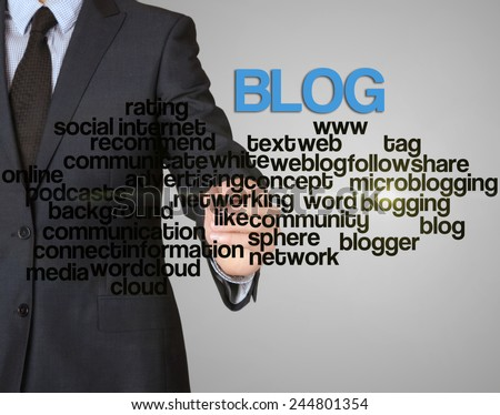 word cloud related to blog written by businessman