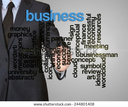 word cloud related to business written by businessman
