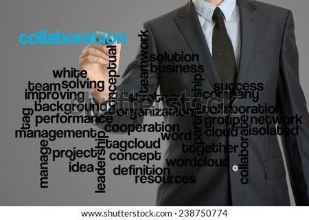 word cloud related to collaboration written by businessman