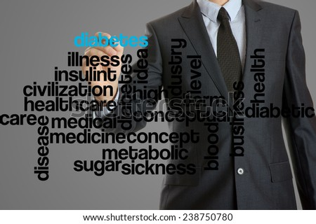 word cloud related to diabetes written by businessman