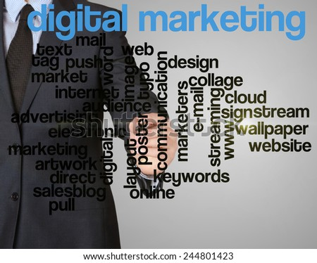 word cloud related to digital marketing written by businessman