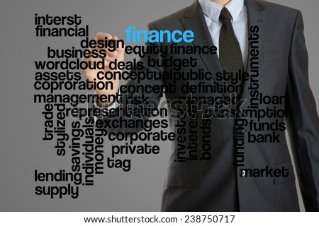 word cloud related to finance written by businessman