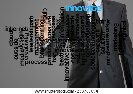 word cloud related to innovation written by businessman