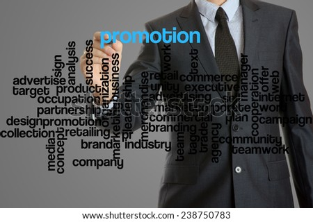 word cloud related to promotion written by businessman