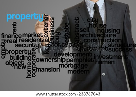 word cloud related to property written by businessman